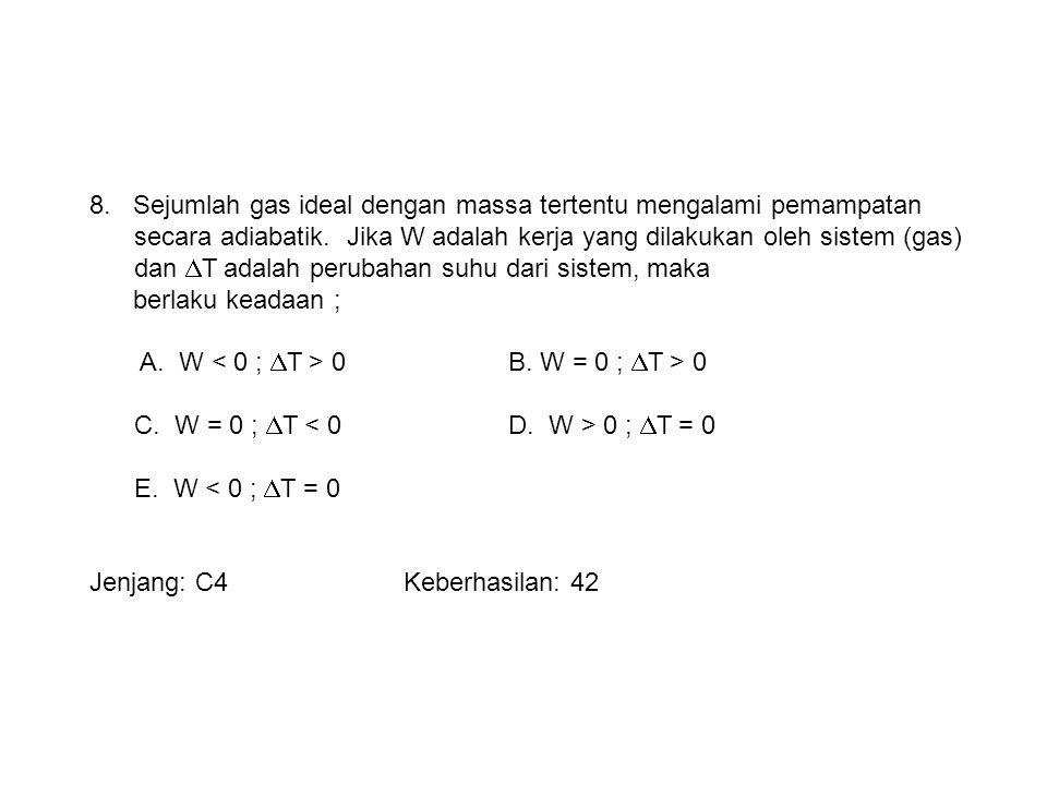 8. Sejumlah gas ideal dengan massa tertentu mengalami pemampatan secara adiabatik. Jika W adalah kerja yang dilakukan oleh sistem (gas) dan T adalah perubahan suhu dari sistem, maka