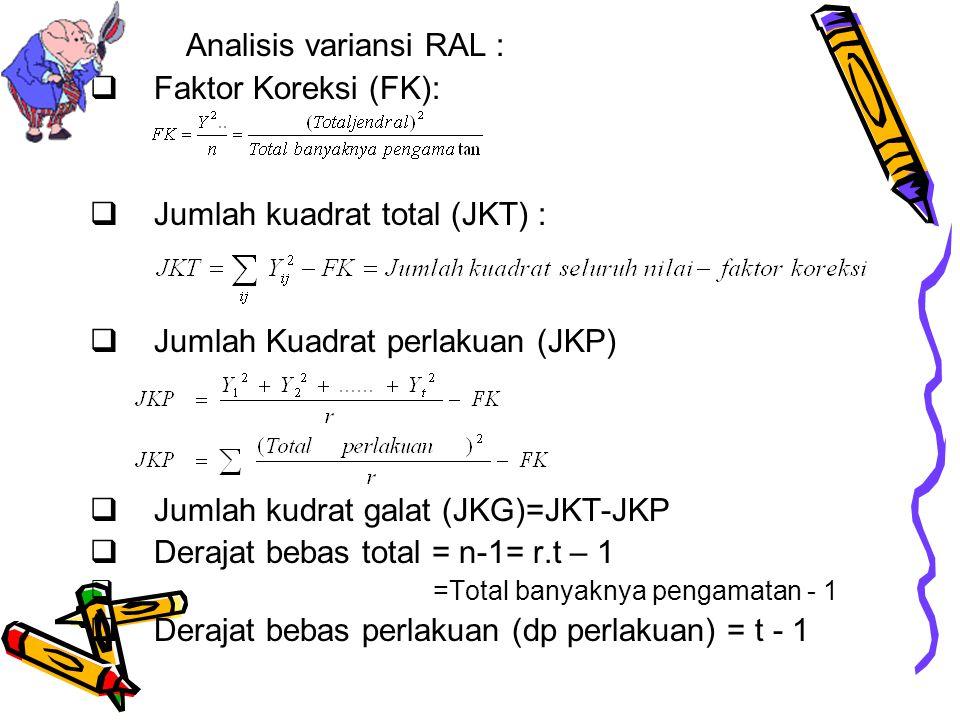 Analisis variansi RAL : Faktor Koreksi (FK):