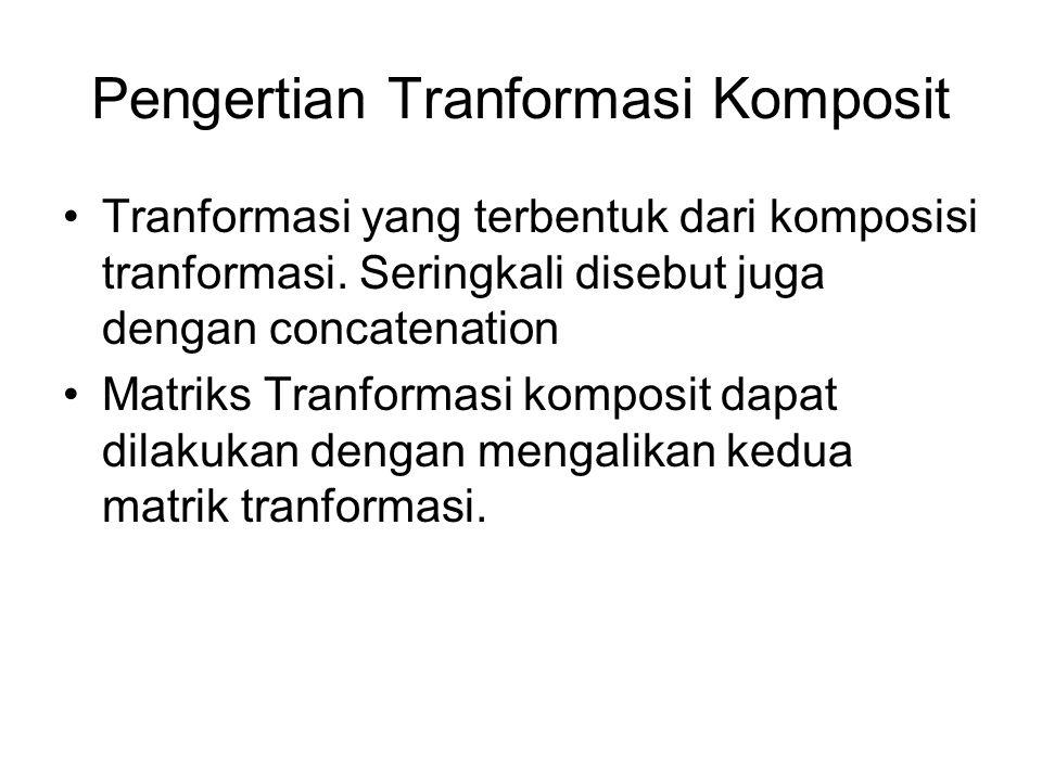 Pengertian Tranformasi Komposit