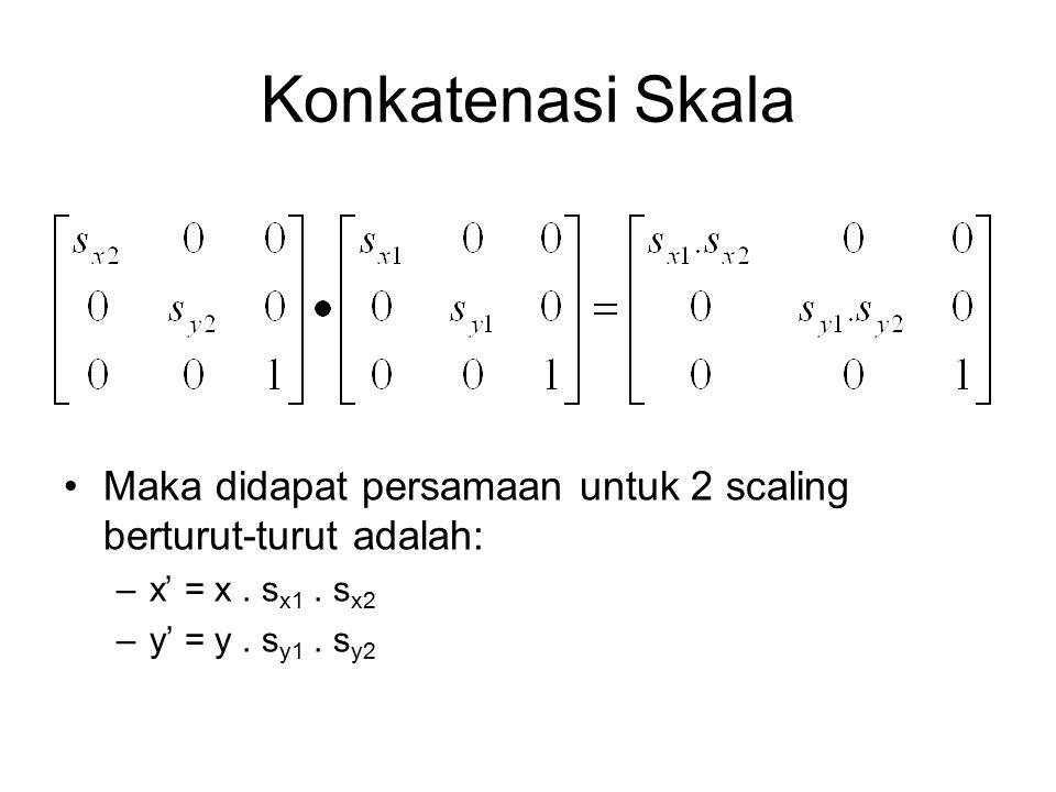 Konkatenasi Skala Maka didapat persamaan untuk 2 scaling berturut-turut adalah: x' = x . sx1 . sx2.