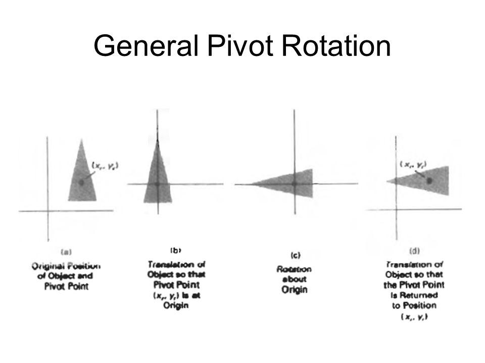 General Pivot Rotation