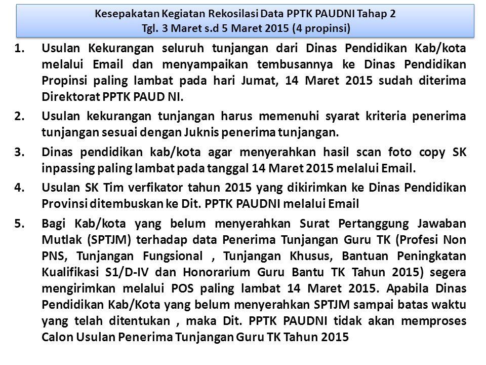 Kesepakatan Kegiatan Rekosilasi Data PPTK PAUDNI Tahap 2 Tgl. 3 Maret s.d 5 Maret 2015 (4 propinsi)