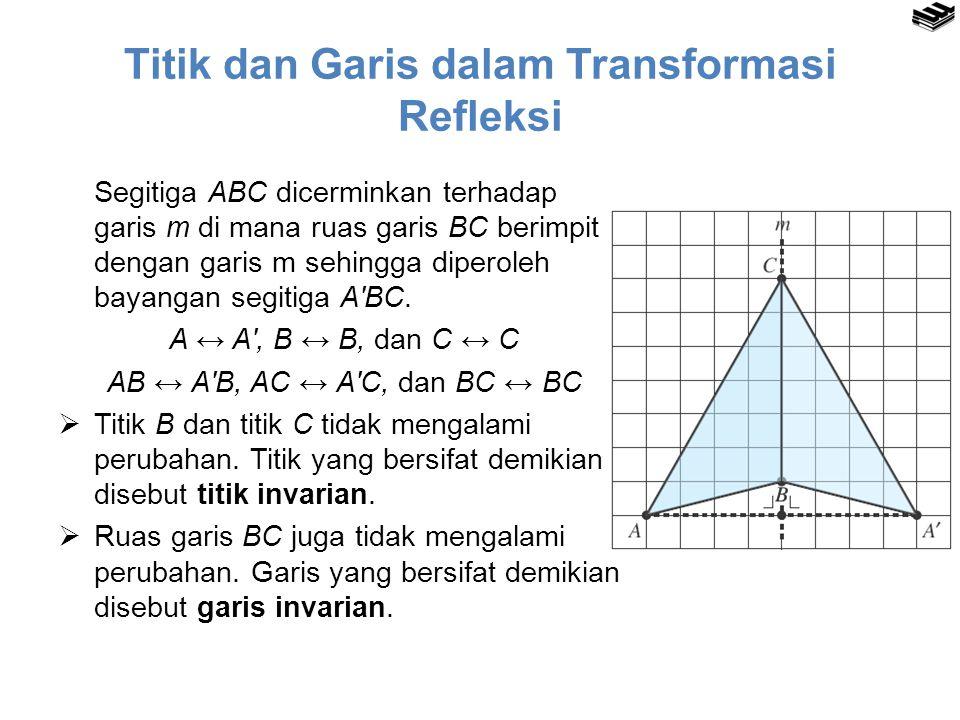 Titik dan Garis dalam Transformasi Refleksi