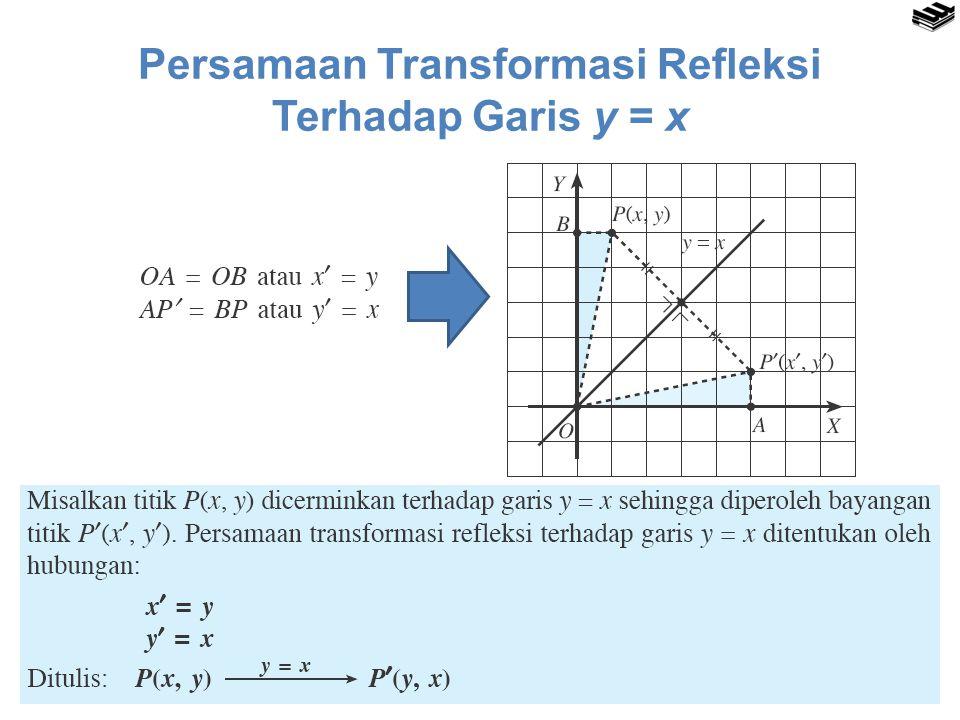 Persamaan Transformasi Refleksi Terhadap Garis y = x