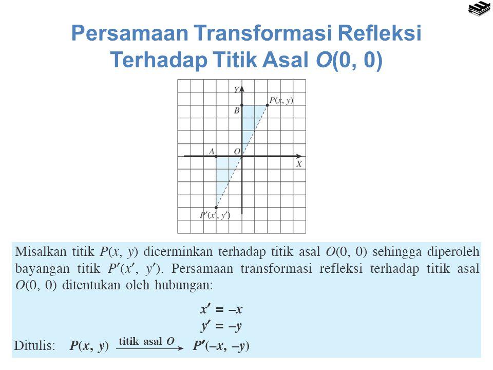 Persamaan Transformasi Refleksi Terhadap Titik Asal O(0, 0)