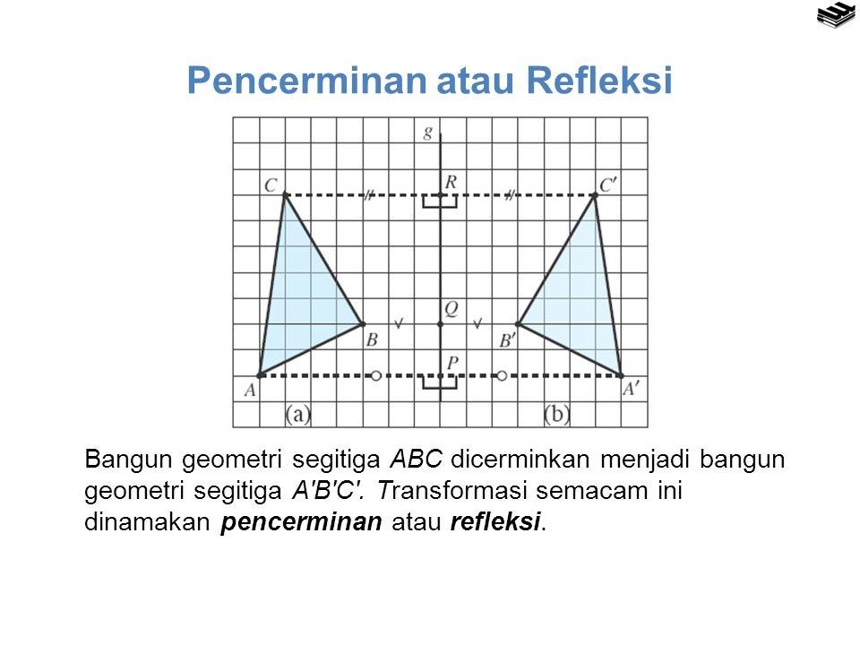 Pencerminan atau Refleksi