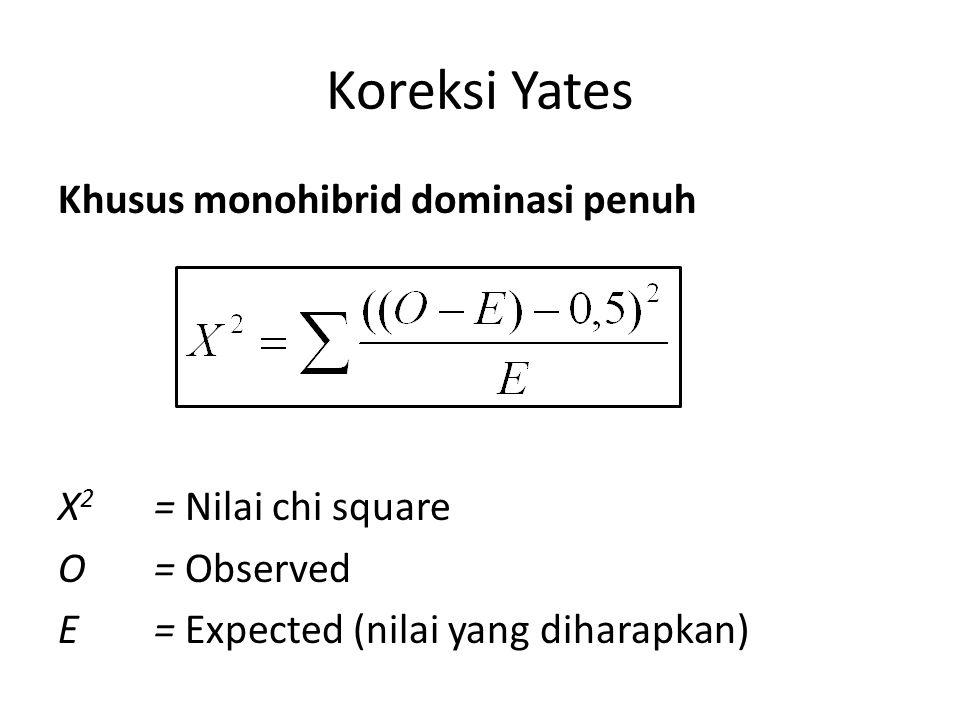 Koreksi Yates Khusus monohibrid dominasi penuh X2 = Nilai chi square O = Observed E = Expected (nilai yang diharapkan)