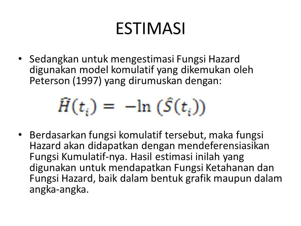 ESTIMASI Sedangkan untuk mengestimasi Fungsi Hazard digunakan model komulatif yang dikemukan oleh Peterson (1997) yang dirumuskan dengan: