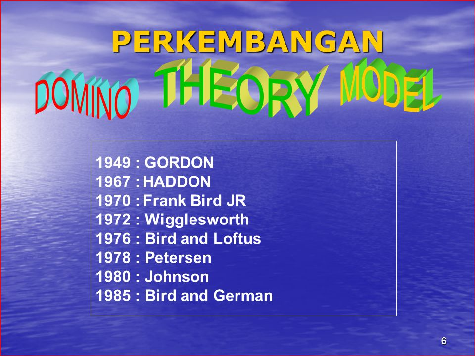 PERKEMBANGAN THEORY MODEL DOMINO : GORDON 1967 : HADDON