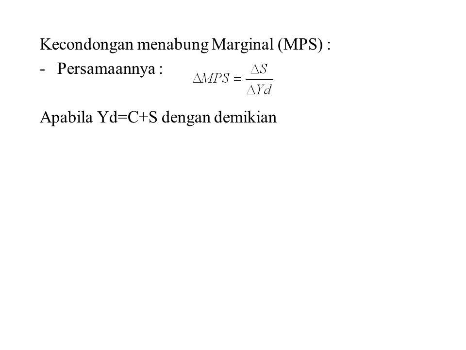 Kecondongan menabung Marginal (MPS) :