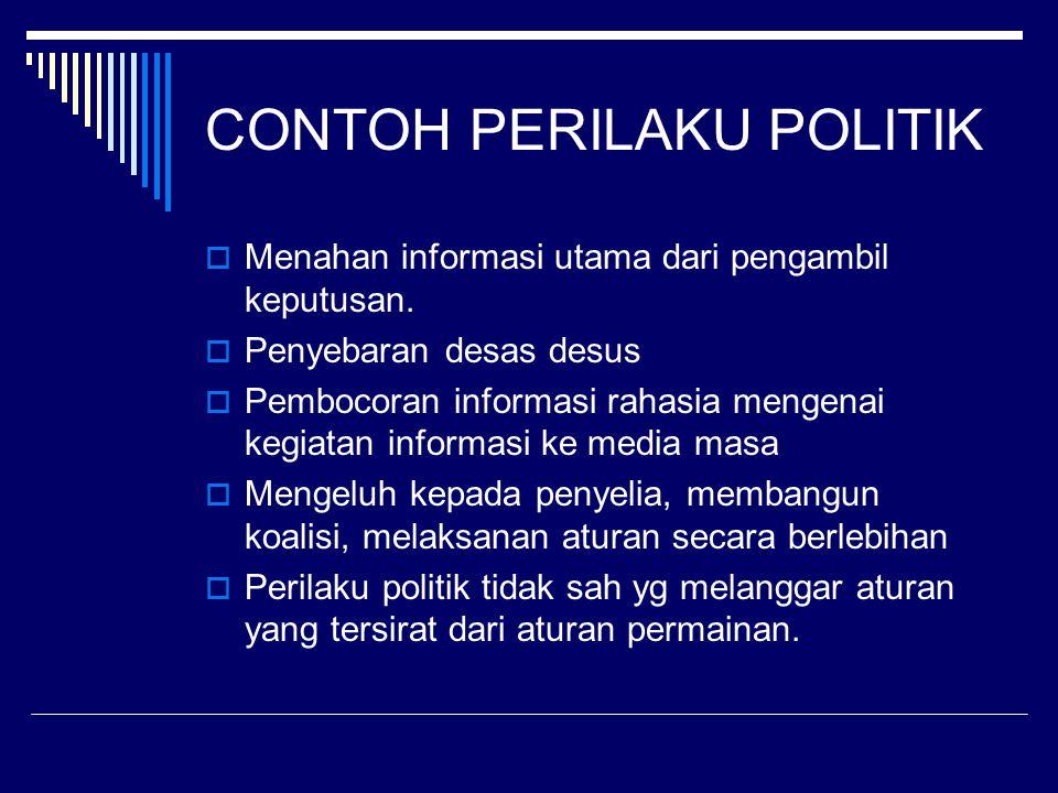 CONTOH PERILAKU POLITIK