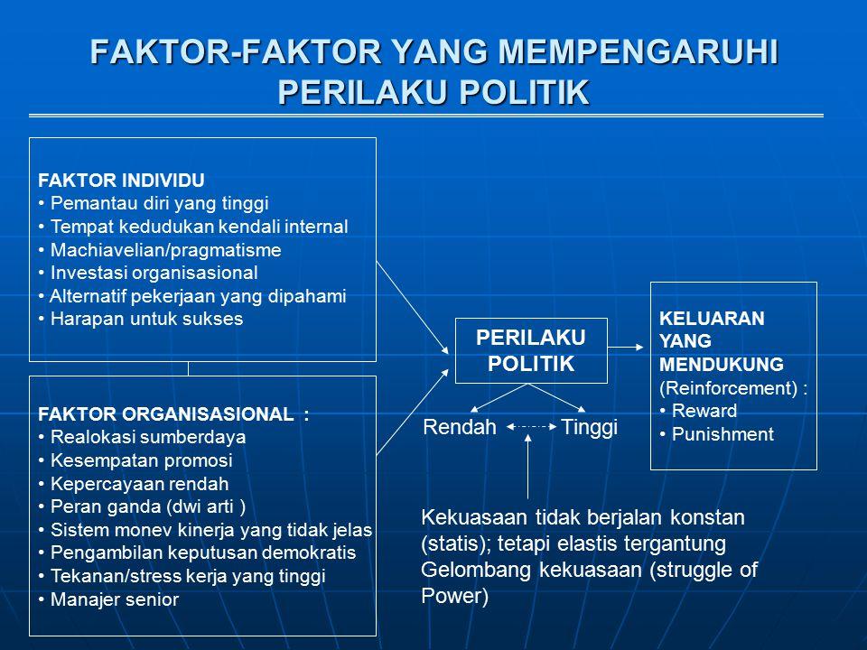FAKTOR-FAKTOR YANG MEMPENGARUHI PERILAKU POLITIK
