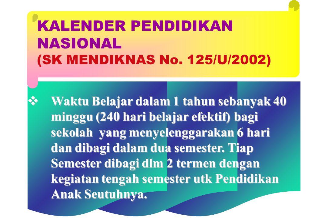 KALENDER PENDIDIKAN NASIONAL (SK MENDIKNAS No. 125/U/2002)