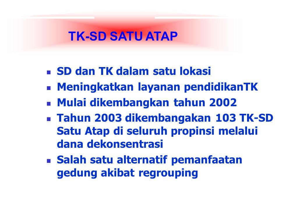 TK-SD SATU ATAP SD dan TK dalam satu lokasi