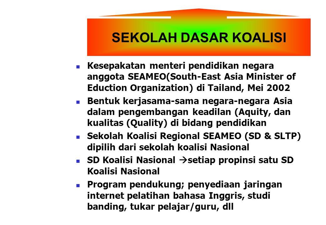 SEKOLAH DASAR KOALISI Kesepakatan menteri pendidikan negara anggota SEAMEO(South-East Asia Minister of Eduction Organization) di Tailand, Mei 2002.