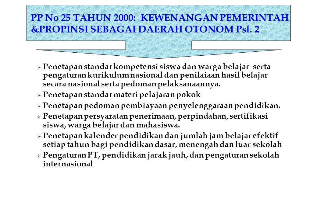 PP No 25 TAHUN 2000: KEWENANGAN PEMERINTAH &PROPINSI SEBAGAI DAERAH OTONOM Psl. 2