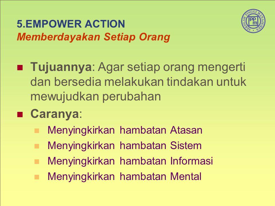 5.EMPOWER ACTION Memberdayakan Setiap Orang