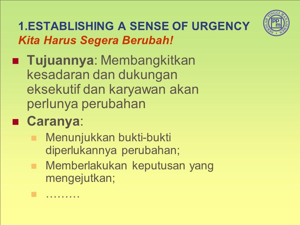 1.ESTABLISHING A SENSE OF URGENCY Kita Harus Segera Berubah!
