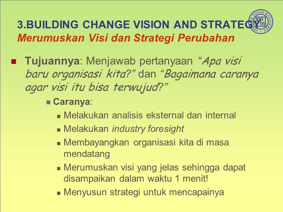 3.BUILDING CHANGE VISION AND STRATEGY Merumuskan Visi dan Strategi Perubahan