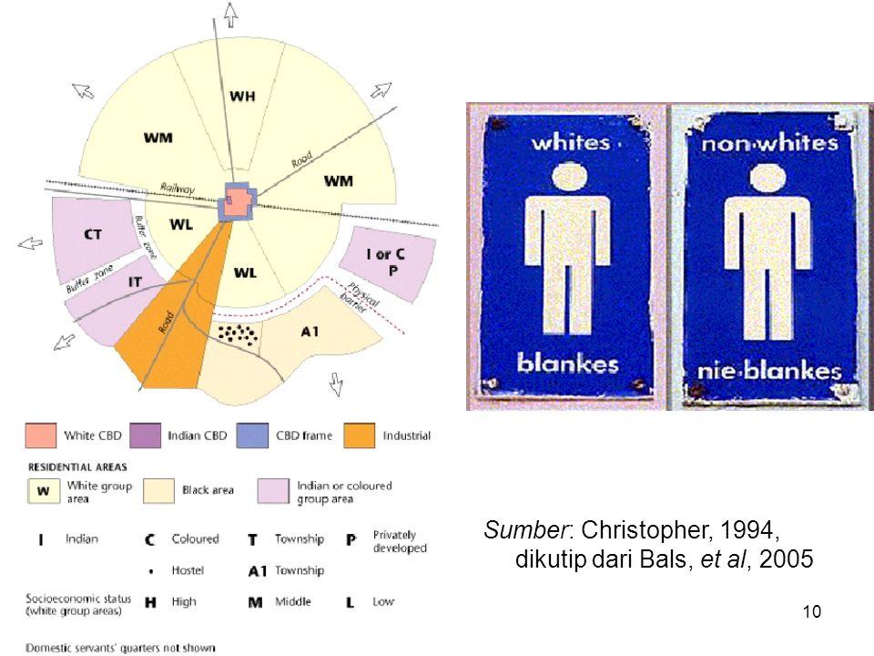 Sumber: Christopher, 1994, dikutip dari Bals, et al, 2005