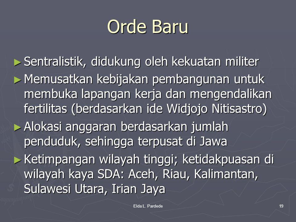 Orde Baru Sentralistik, didukung oleh kekuatan militer