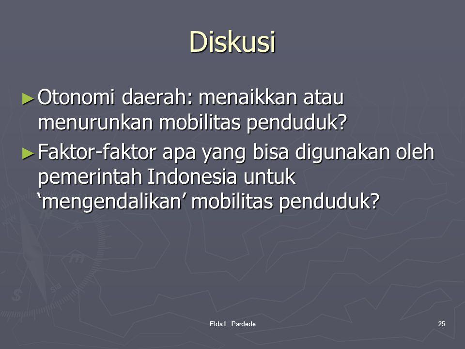 Diskusi Otonomi daerah: menaikkan atau menurunkan mobilitas penduduk