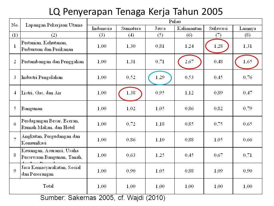 LQ Penyerapan Tenaga Kerja Tahun 2005