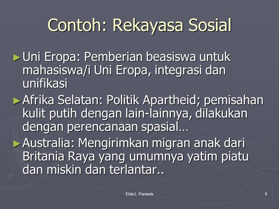 Contoh: Rekayasa Sosial