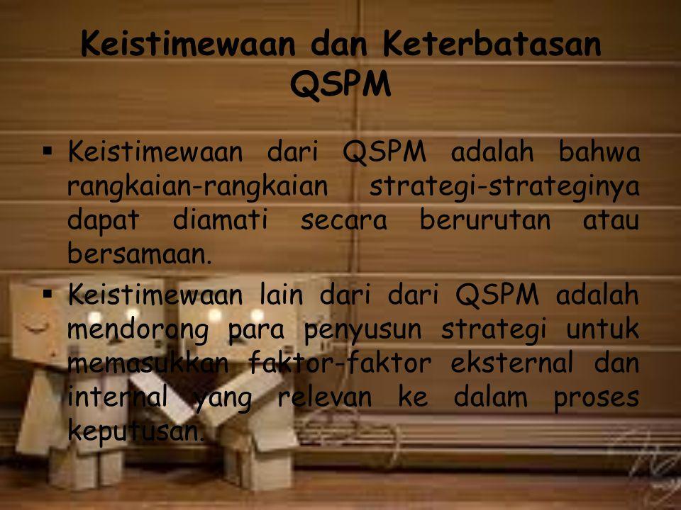Keistimewaan dan Keterbatasan QSPM