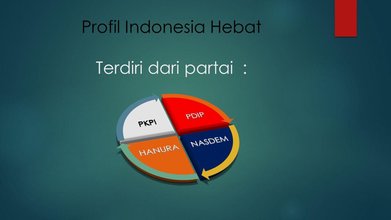 Profil Indonesia Hebat Terdiri dari partai :