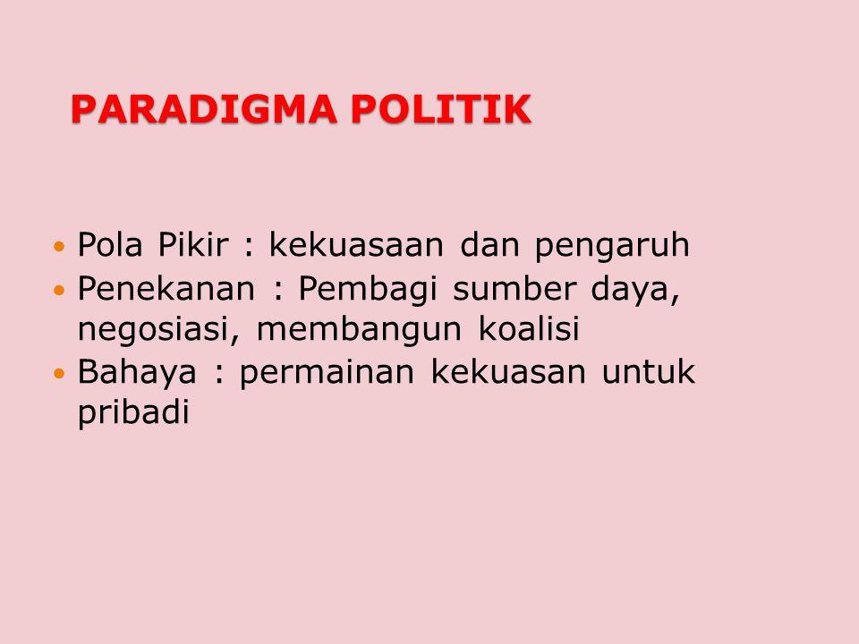 PARADIGMA POLITIK Pola Pikir : kekuasaan dan pengaruh