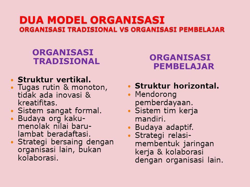 DUA MODEL ORGANISASI ORGANISASI TRADISIONAL VS ORGANISASI PEMBELAJAR