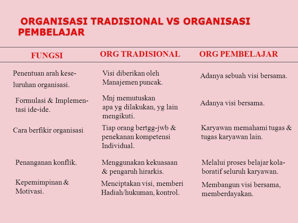 ORGANISASI TRADISIONAL VS ORGANISASI PEMBELAJAR
