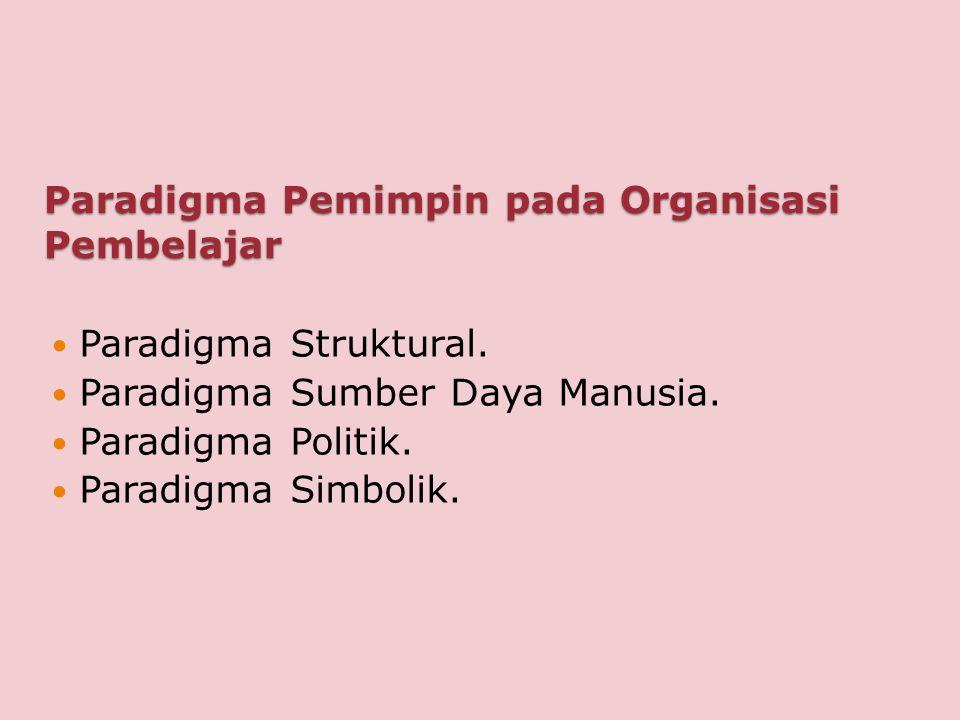 Paradigma Pemimpin pada Organisasi Pembelajar