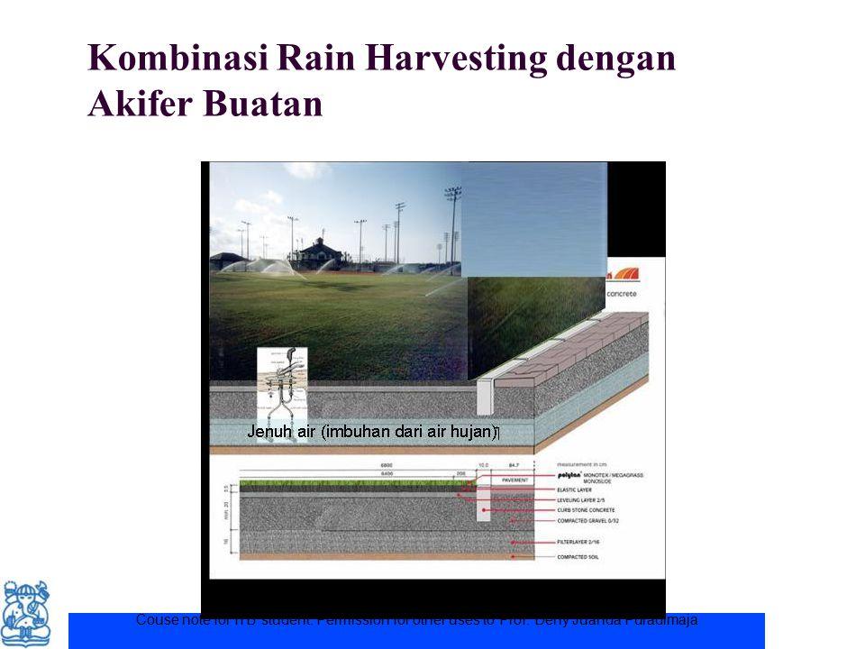 Kombinasi Rain Harvesting dengan Akifer Buatan