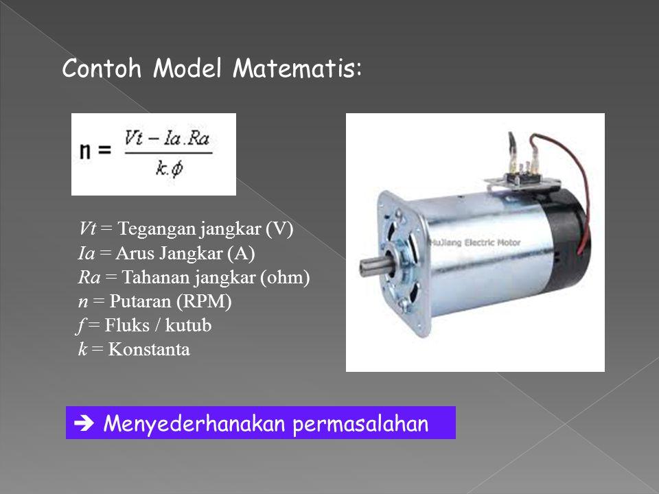 Contoh Model Matematis: