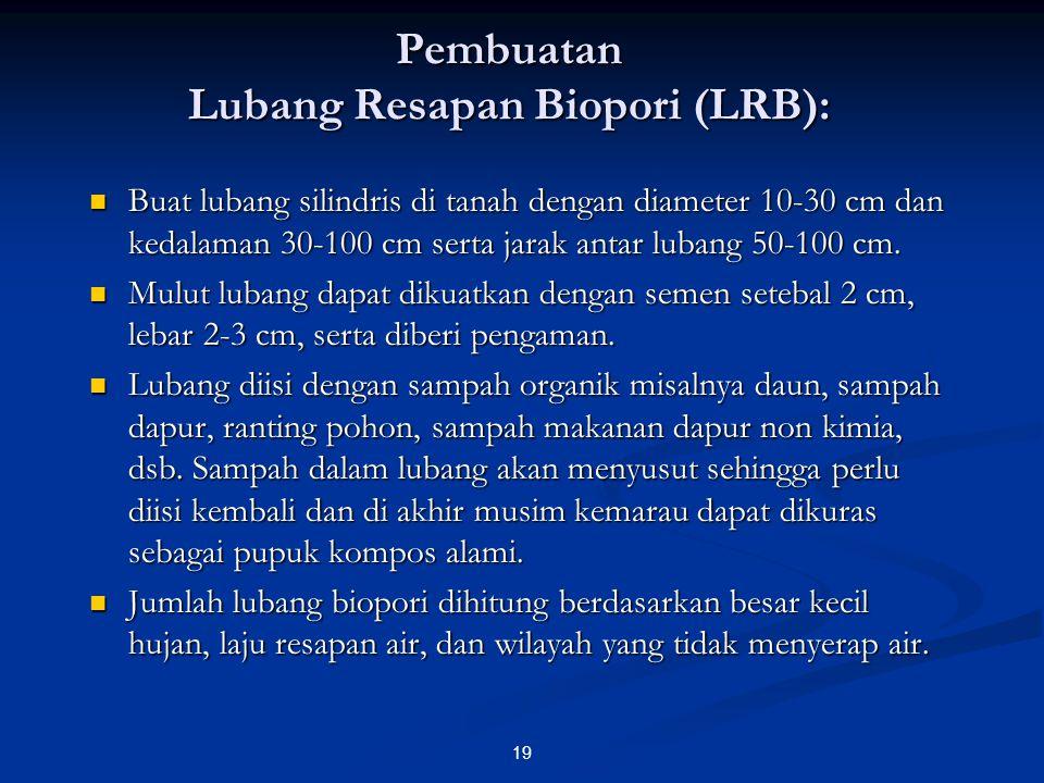 Pembuatan Lubang Resapan Biopori (LRB):