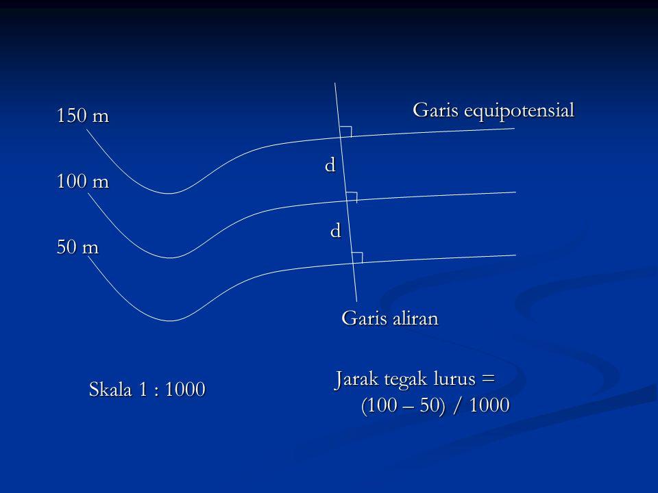 Garis equipotensial 150 m. d. 100 m. d. 50 m. Garis aliran. Jarak tegak lurus = (100 – 50) / 1000.