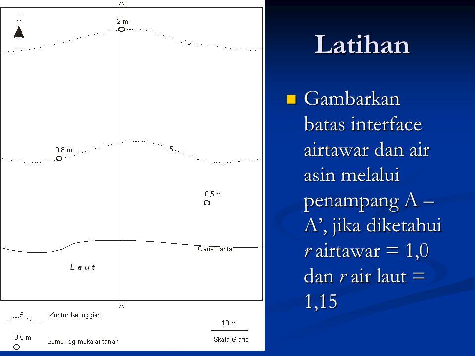 Latihan Gambarkan batas interface airtawar dan air asin melalui penampang A – A', jika diketahui r airtawar = 1,0 dan r air laut = 1,15.