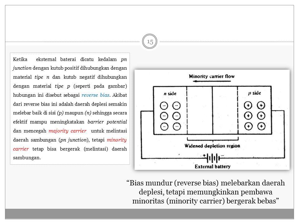 Ketika eksternal baterai dicatu kedalam pn junction dengan kutub positif dihubungkan dengan material tipe n dan kutub negatif dihubungkan dengan material tipe p (seperti pada gambar) hubungan ini disebut sebagai reverse bias. Akibat dari reverse bias ini adalah daerah deplesi semakin melebar baik di sisi (p) maupun (n) sehingga secara efektif mampu meningkatakan barrier potential dan mencegah majority carrier untuk melintasi daerah sambungan (pn junction), tetapi minority carrier tetap bisa bergerak (melintasi) daerah sambungan.