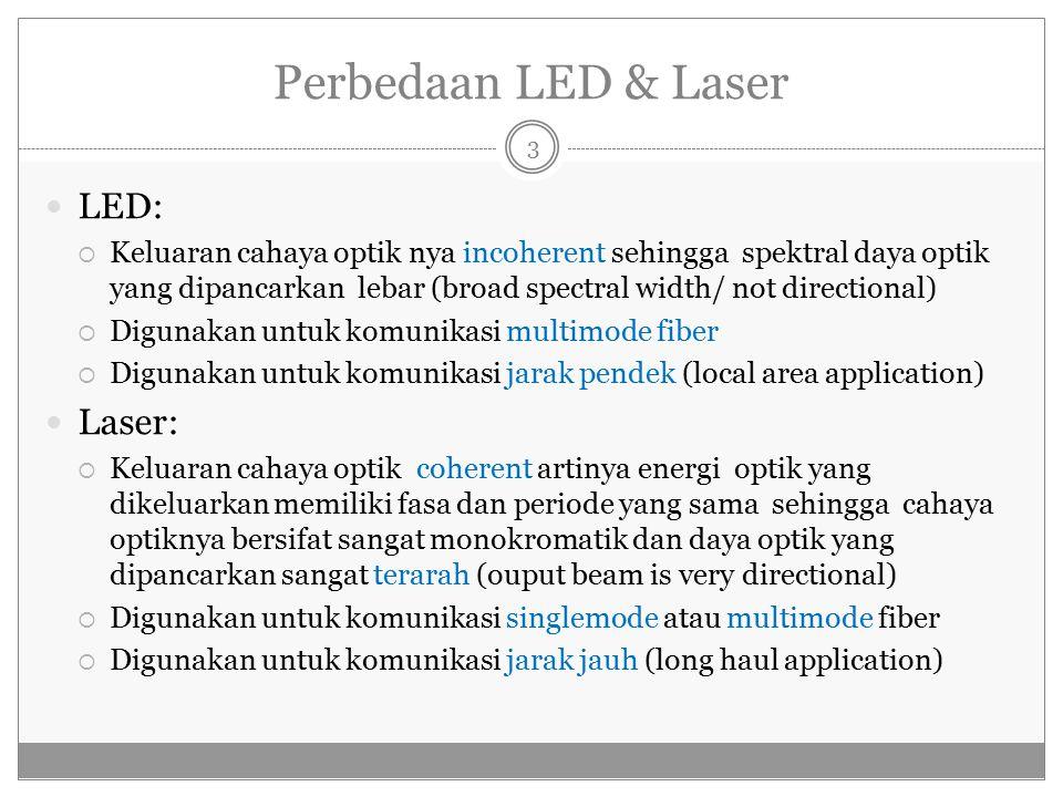 Perbedaan LED & Laser LED: Laser: