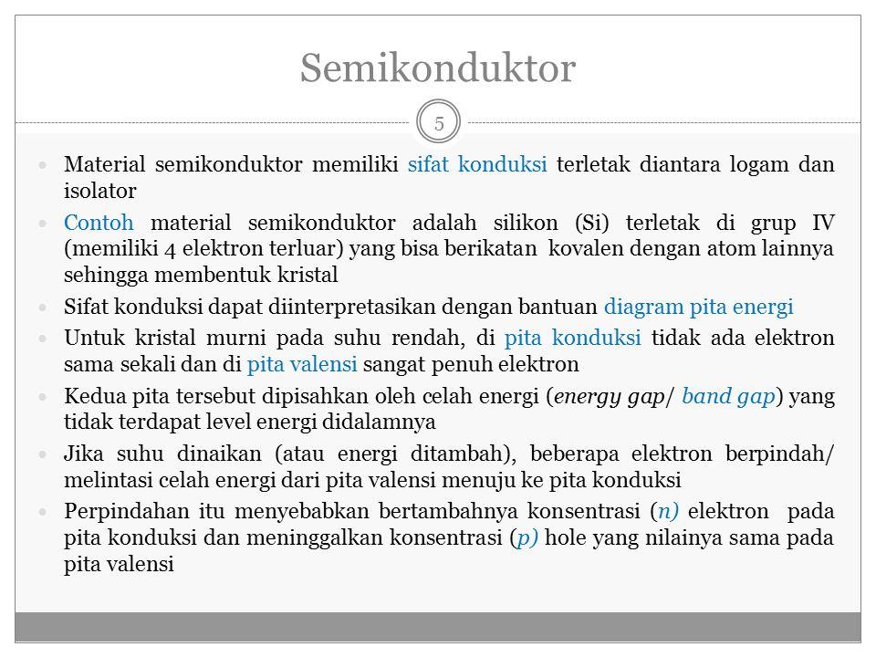Semikonduktor Material semikonduktor memiliki sifat konduksi terletak diantara logam dan isolator.