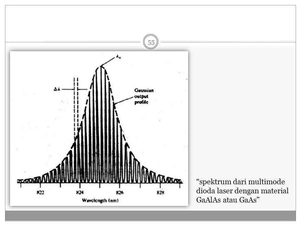 spektrum dari multimode dioda laser dengan material GaAlAs atau GaAs