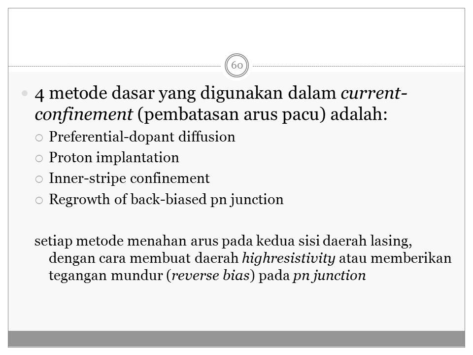 4 metode dasar yang digunakan dalam current-confinement (pembatasan arus pacu) adalah: