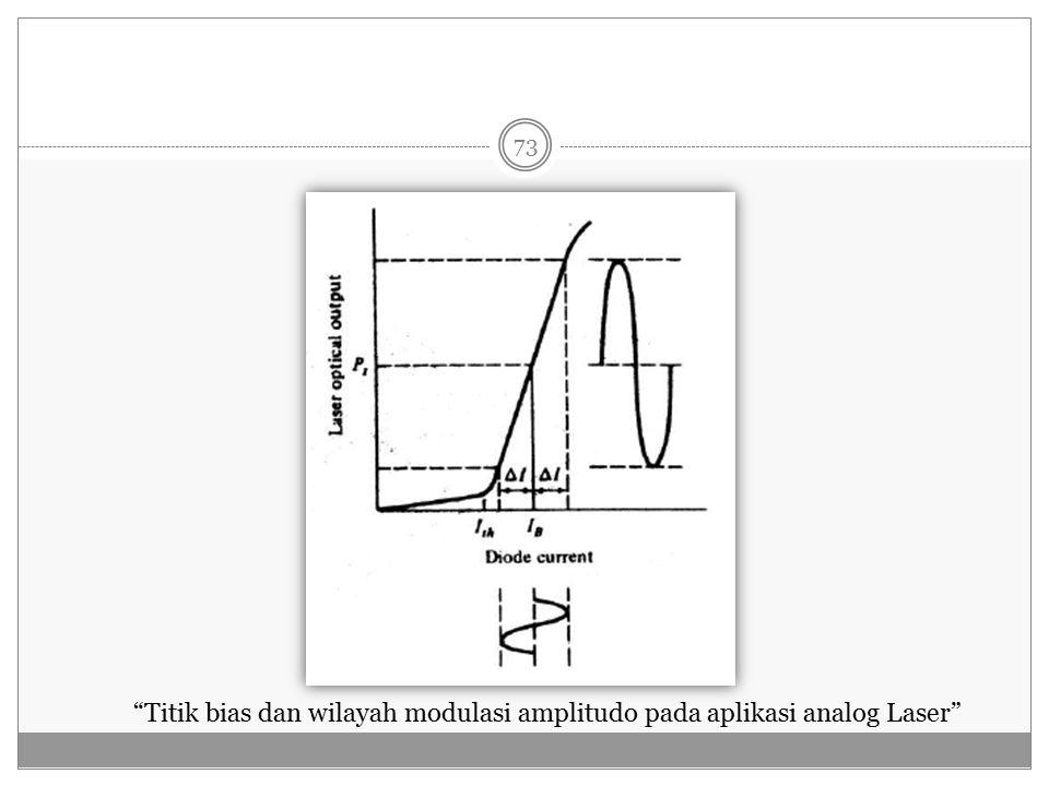Titik bias dan wilayah modulasi amplitudo pada aplikasi analog Laser