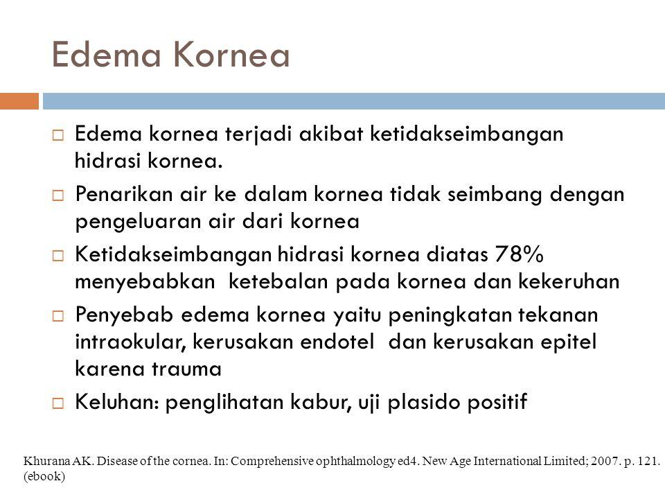 Edema Kornea Edema kornea terjadi akibat ketidakseimbangan hidrasi kornea.