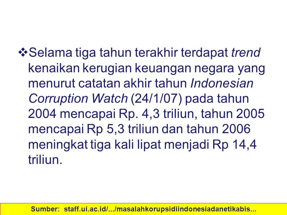Sumber: staff.ui.ac.id/.../masalahkorupsidiindonesiadanetikabis...