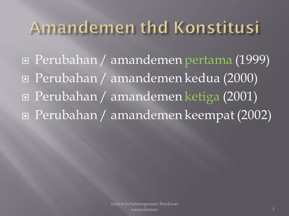 Amandemen thd Konstitusi