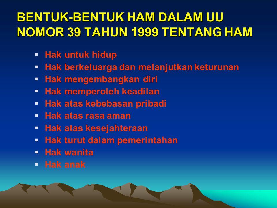BENTUK-BENTUK HAM DALAM UU NOMOR 39 TAHUN 1999 TENTANG HAM