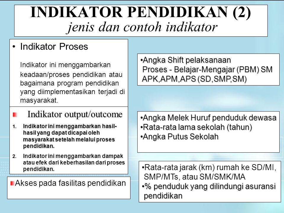 INDIKATOR PENDIDIKAN (2) jenis dan contoh indikator